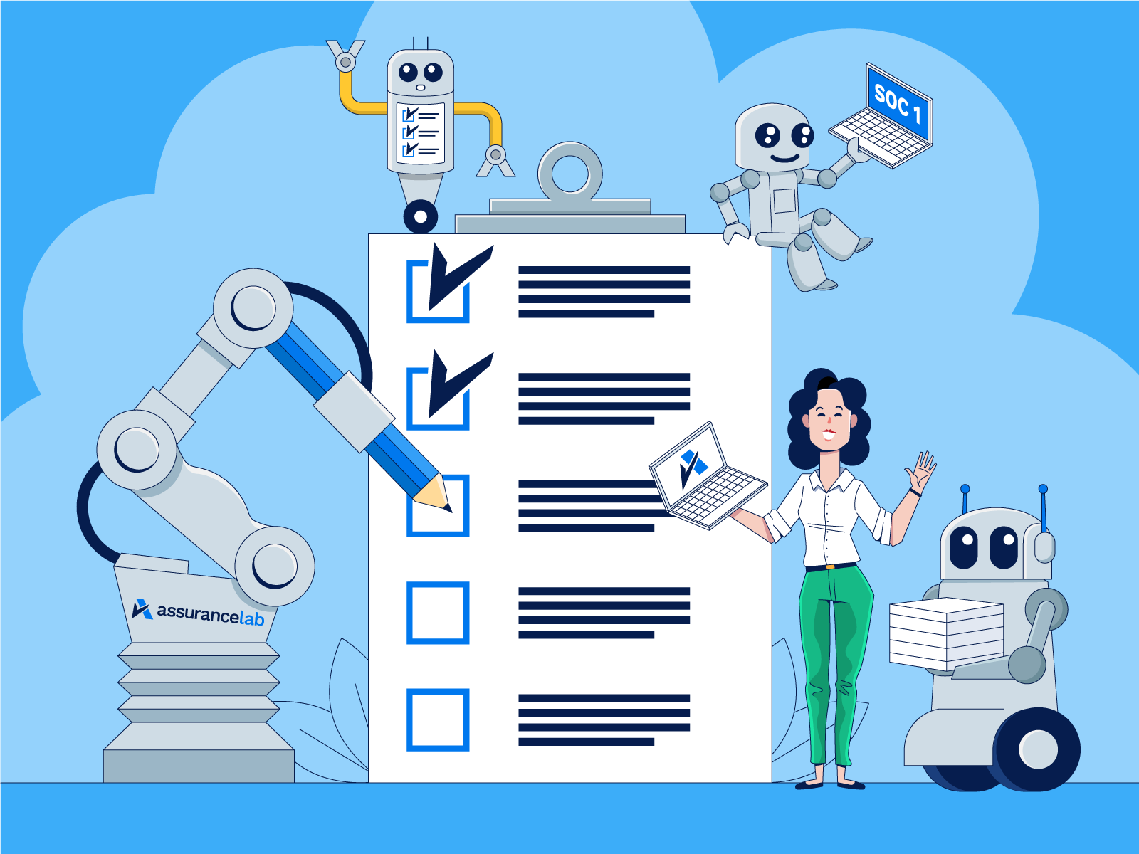 Checklist robots